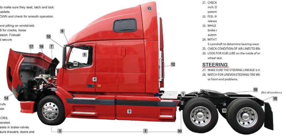 Arrow Truck Sales Truck Buying Guide